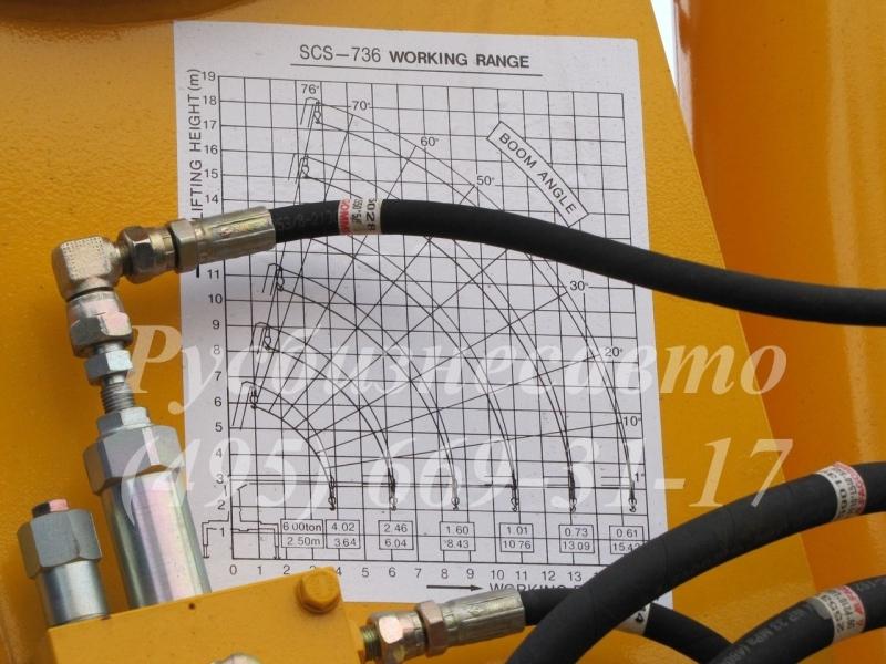Фото №7:Кран-манипулятор SOOSAN SCS736 нижнее управление